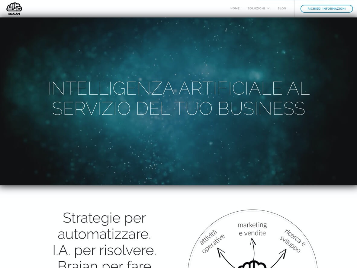 Braian.it Intelligenza Artificiale al tuo servizio